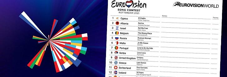 Στοίχημα Eurovision 2021 – Τι παίζουμε λίγο πριν τον μεγάλο τελικό